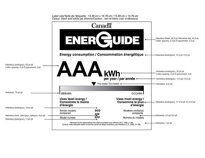 Canada Gazette – Energy Efficiency Regulations, 2016